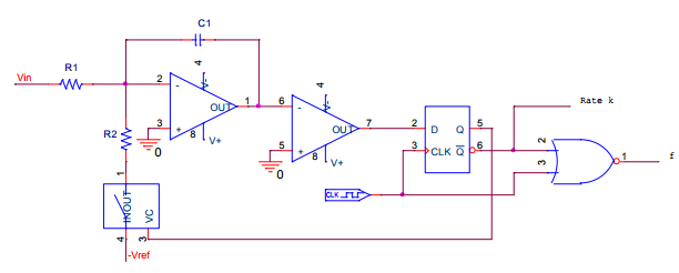 Delta-sigma (ΔΣ) and SAR as standar ADC converter in