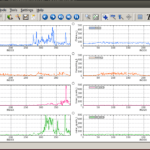 Using kst to plot and visualize your data in Real Time