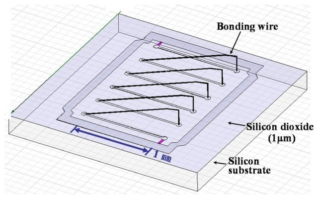 The simulation model of bonding wire inductor for Ansoft HFSS_W640
