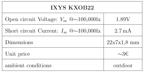 datasheet specs for IXXYS
