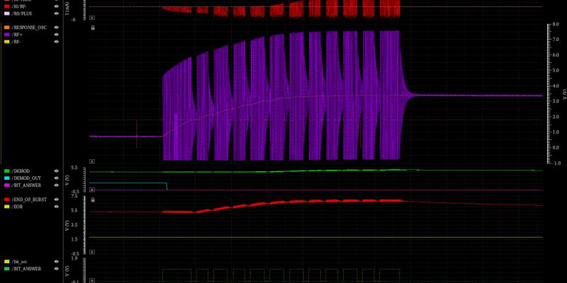 cadence simulation